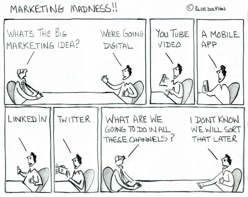 Marketing Madness Are You Guilty